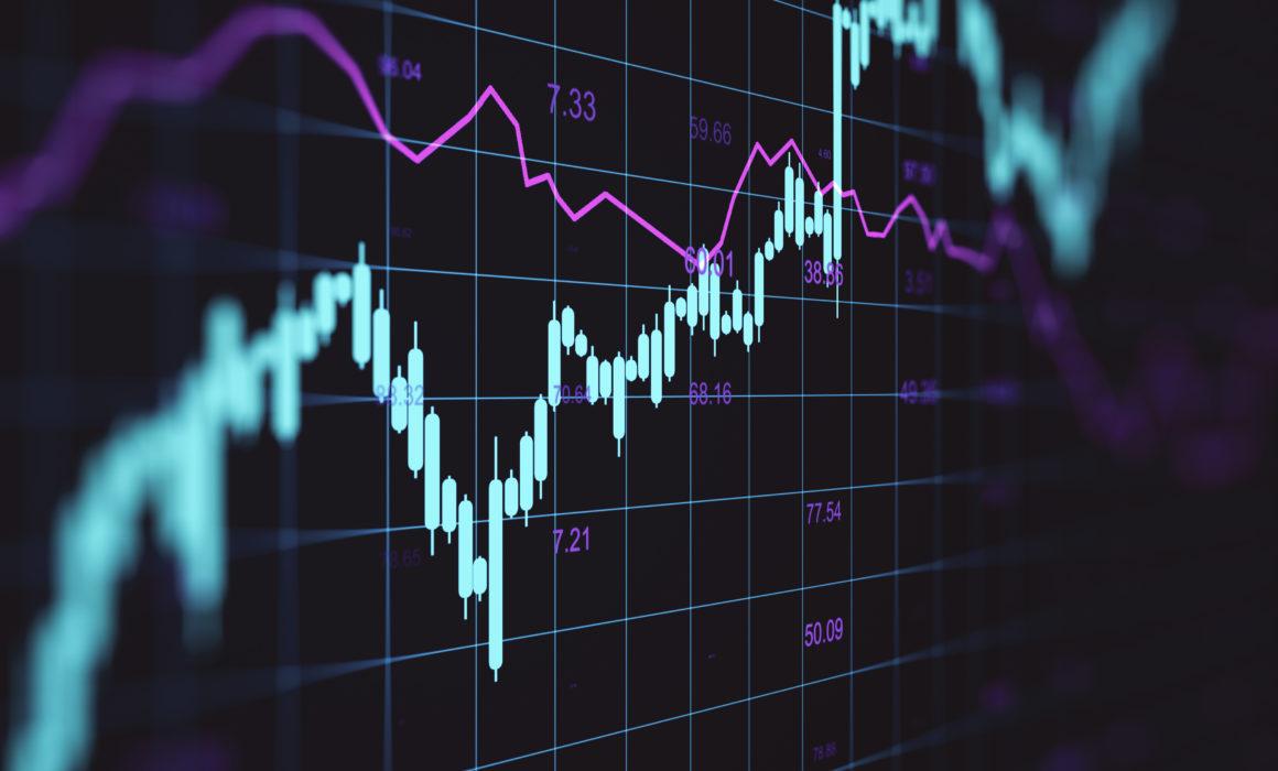 Börsen Chart