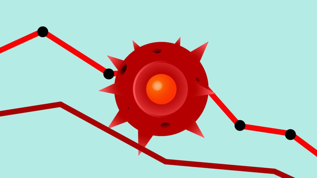 Corona-Virus und fallende Kurse